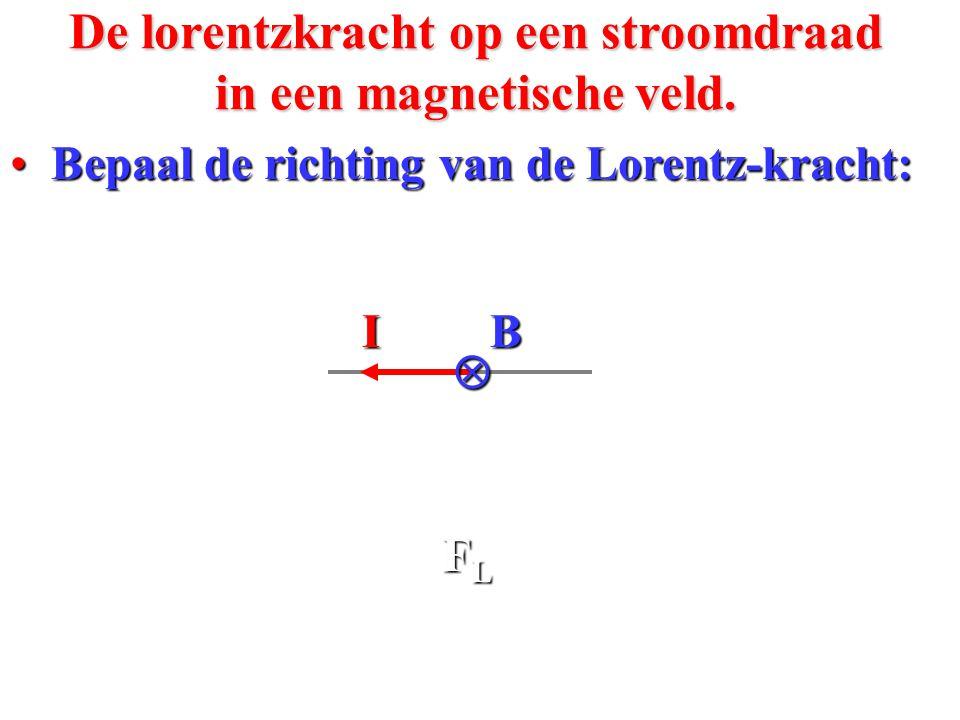 • Bepaal de richting van de Lorentz-kracht: De lorentzkracht op een stroomdraad in een magnetische veld. B I N Z