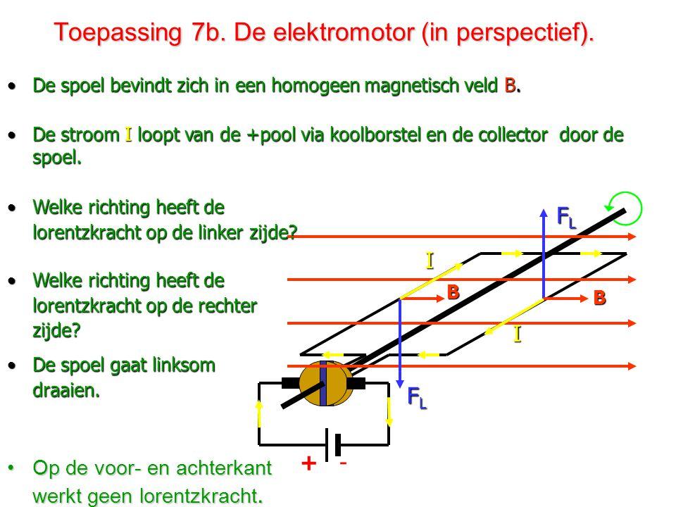 K C K C -+ Toepassing 7a. De elektromotor (bovenaanzicht). •De stroom I loopt van de +pool via koolborstel K en de collector C rechtsom door de spoel.