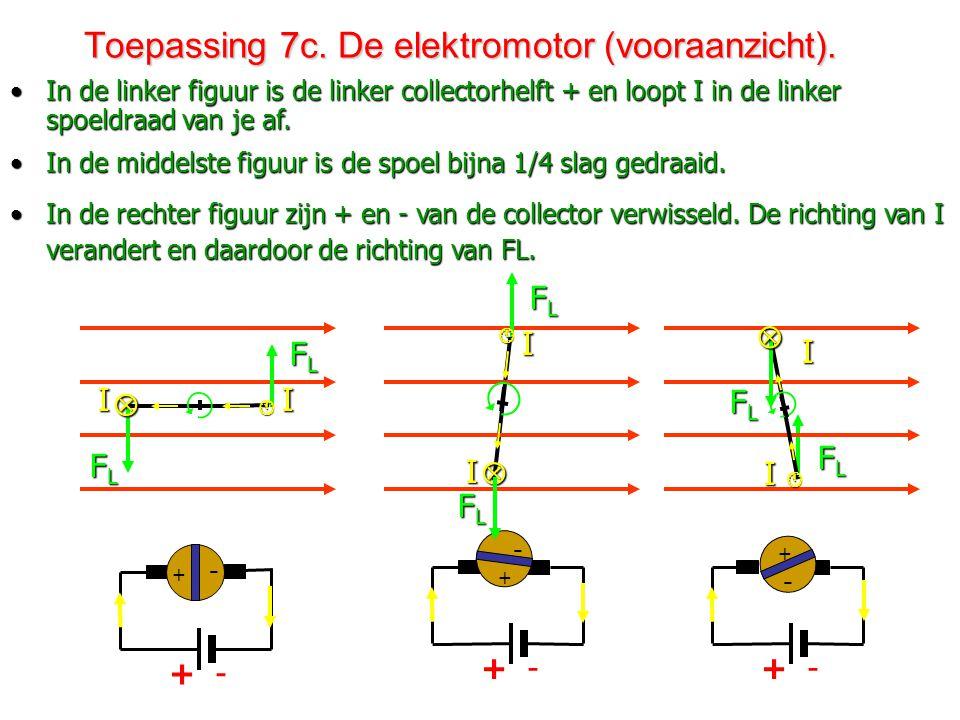 -+ FLFLFLFL B FLFLFLFL B Toepassing 7b. De elektromotor (in perspectief). •Op de voor- en achterkant werkt geen lorentzkracht. •De spoel bevindt zich