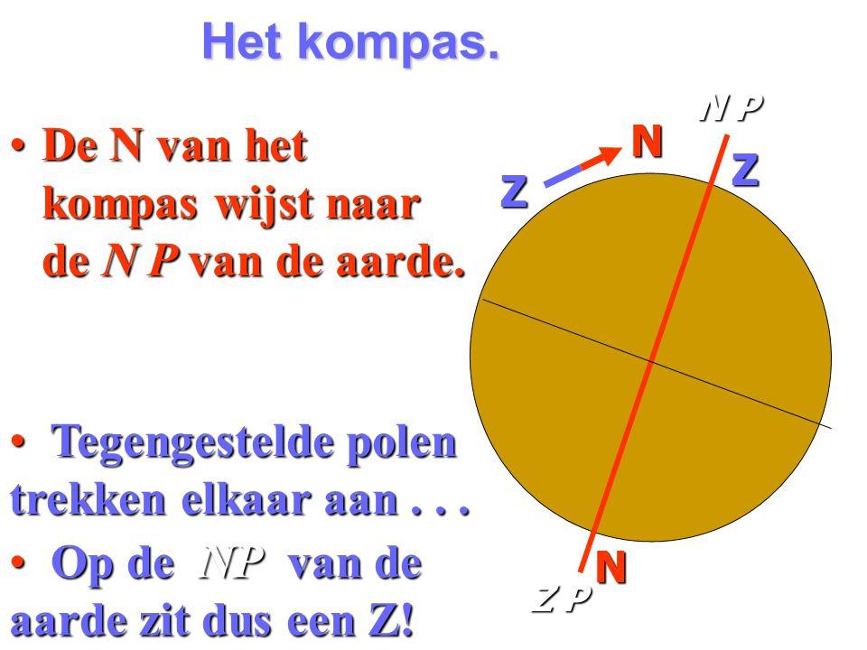 Het kompas. • De pijlpunt is een magn. noordpool: N Z N • De staart is een magn. zuidpool: Z