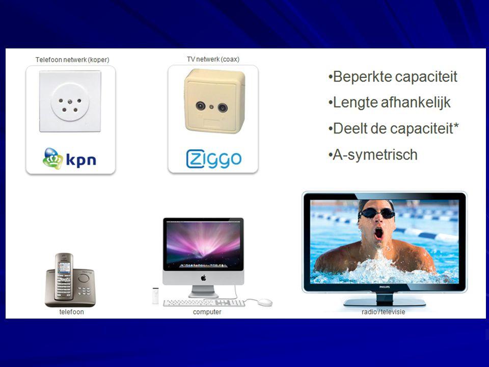 Vraag 15 Is bij de prijs, die de providers voor hun pakketten aanbieden, het gebruik van het netwerk inbegrepen, of komt hiervoor een afzonderlijke rekening?