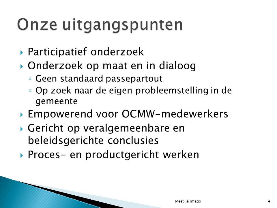  Participatief onderzoek  Onderzoek op maat en in dialoog ◦ Geen standaard passepartout ◦ Op zoek naar de eigen probleemstelling in de gemeente  Em