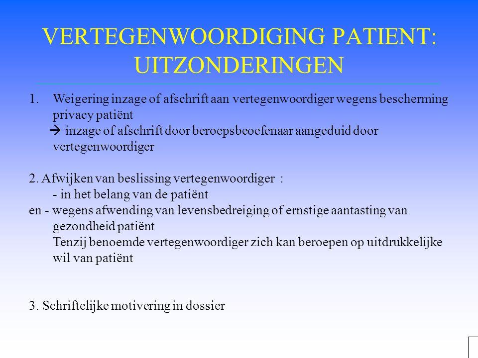 VERTEGENWOORDIGING PATIENT: UITZONDERINGEN 1.Weigering inzage of afschrift aan vertegenwoordiger wegens bescherming privacy patiënt  inzage of afschr