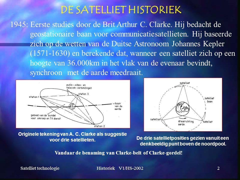 Satelliet technologieHistoriek V1/HS-20022 DE SATELLIET HISTORIEK 1945: Eerste studies door de Brit Arthur C. Clarke. Hij bedacht de geostationaire ba