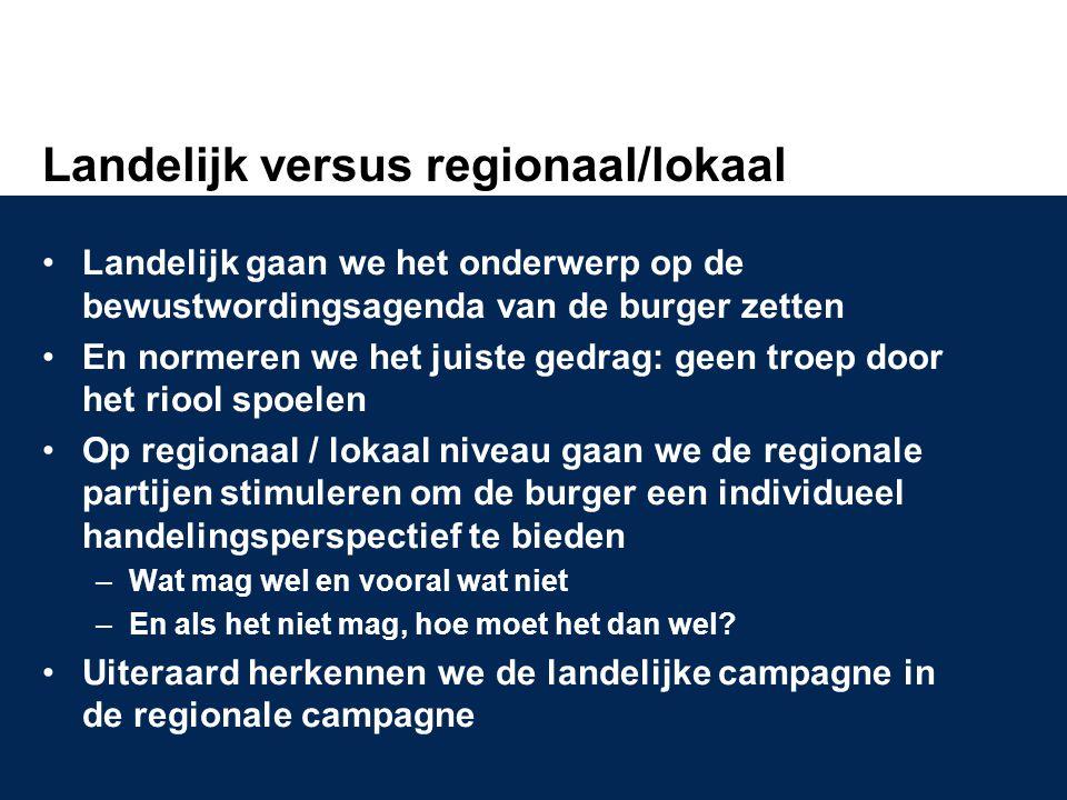 Landelijk versus regionaal/lokaal •Landelijk gaan we het onderwerp op de bewustwordingsagenda van de burger zetten •En normeren we het juiste gedrag: