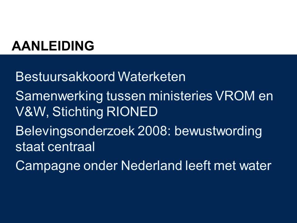 AANLEIDING Bestuursakkoord Waterketen Samenwerking tussen ministeries VROM en V&W, Stichting RIONED Belevingsonderzoek 2008: bewustwording staat centraal Campagne onder Nederland leeft met water