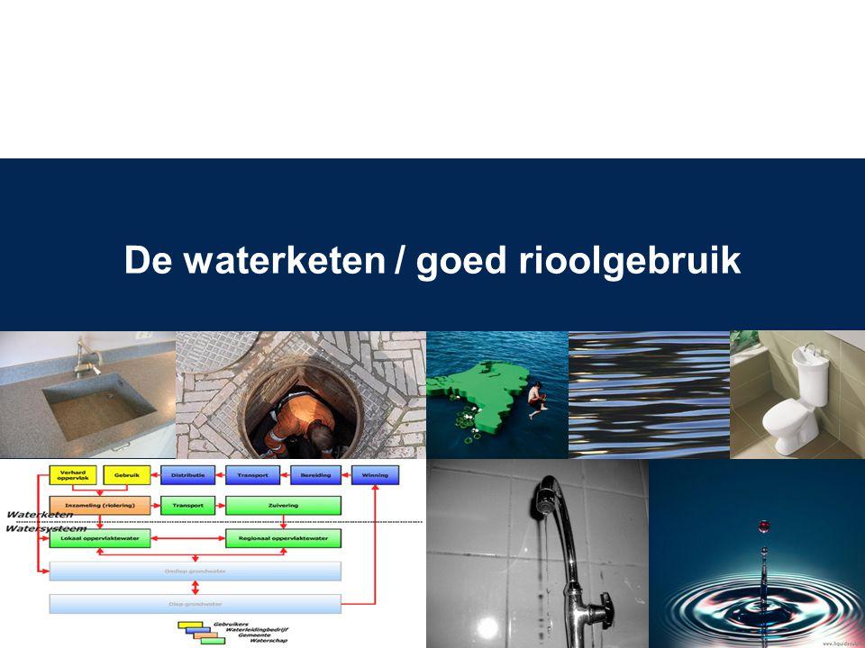 De waterketen / goed rioolgebruik