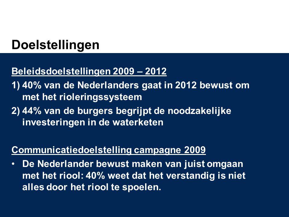 Doelstellingen Beleidsdoelstellingen 2009 – 2012 1)40% van de Nederlanders gaat in 2012 bewust om met het rioleringssysteem 2)44% van de burgers begrijpt de noodzakelijke investeringen in de waterketen Communicatiedoelstelling campagne 2009 •De Nederlander bewust maken van juist omgaan met het riool: 40% weet dat het verstandig is niet alles door het riool te spoelen.