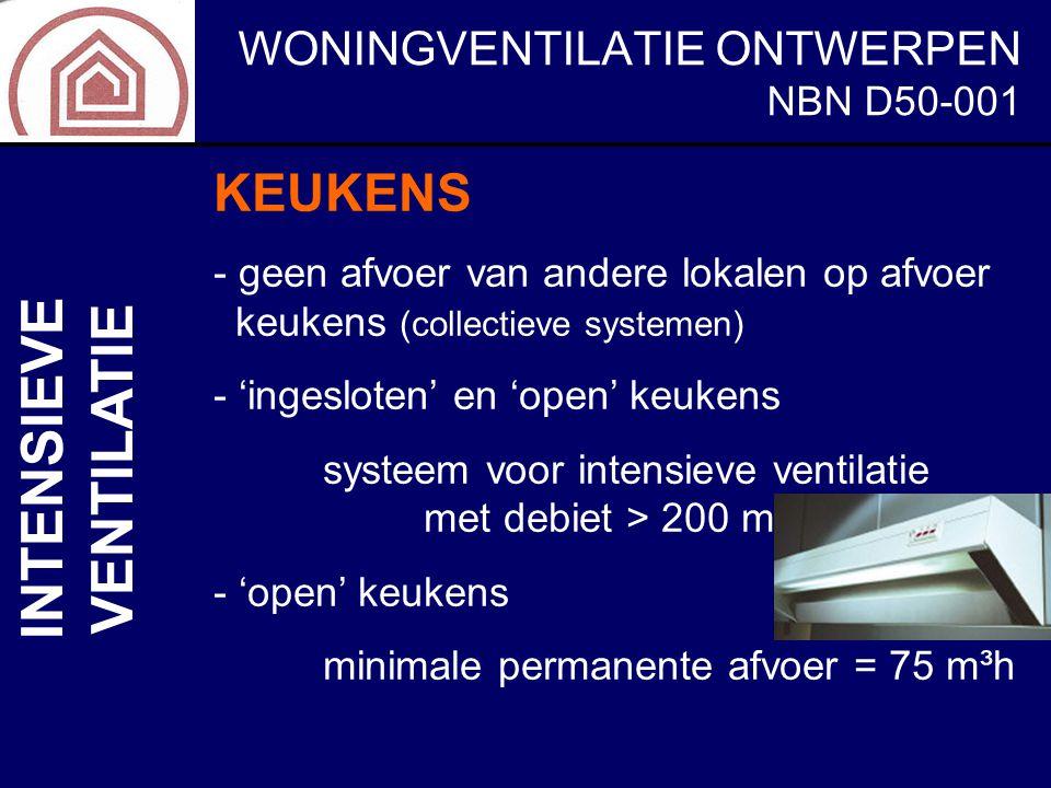 WONINGVENTILATIE ONTWERPEN NBN D50-001 KEUKENS - geen afvoer van andere lokalen op afvoer keukens (collectieve systemen) - 'ingesloten' en 'open' keuk