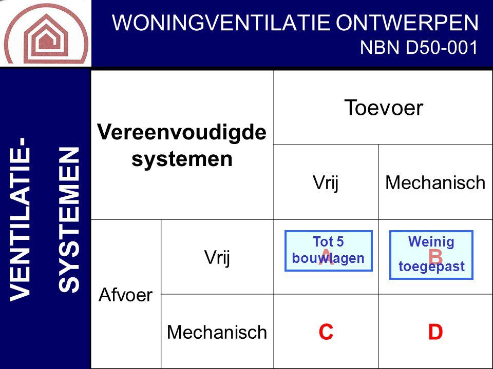 WONINGVENTILATIE ONTWERPEN NBN D50-001 Vereenvoudigde systemen Toevoer VrijMechanisch Afvoer Vrij AB Mechanisch CD VENTILATIE- SYSTEMEN Tot 5 bouwlage