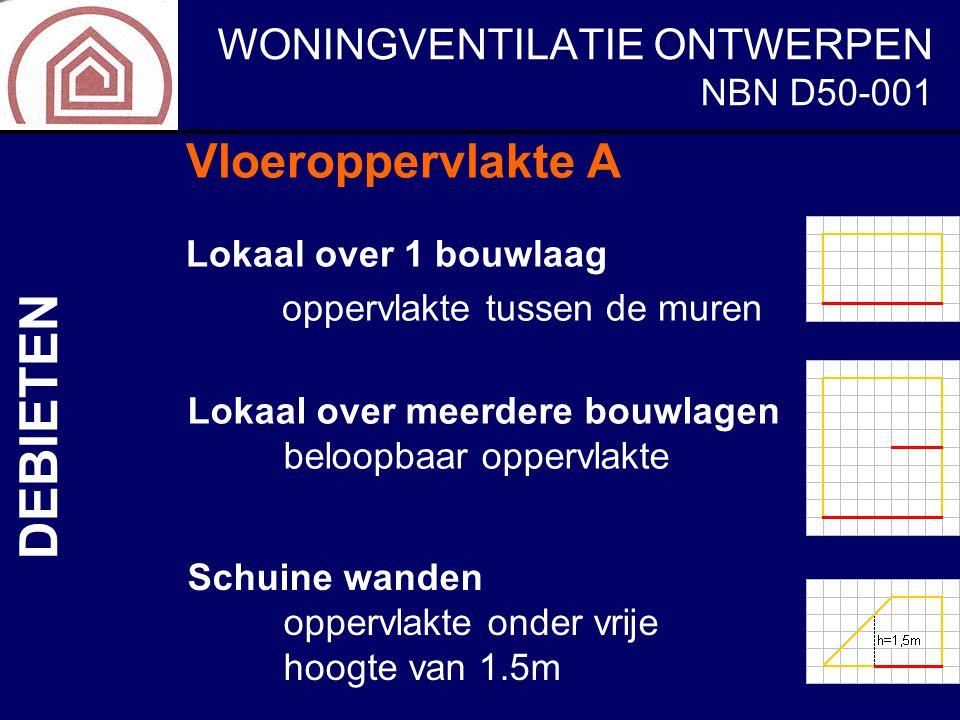 WONINGVENTILATIE ONTWERPEN NBN D50-001 Vraagstelling
