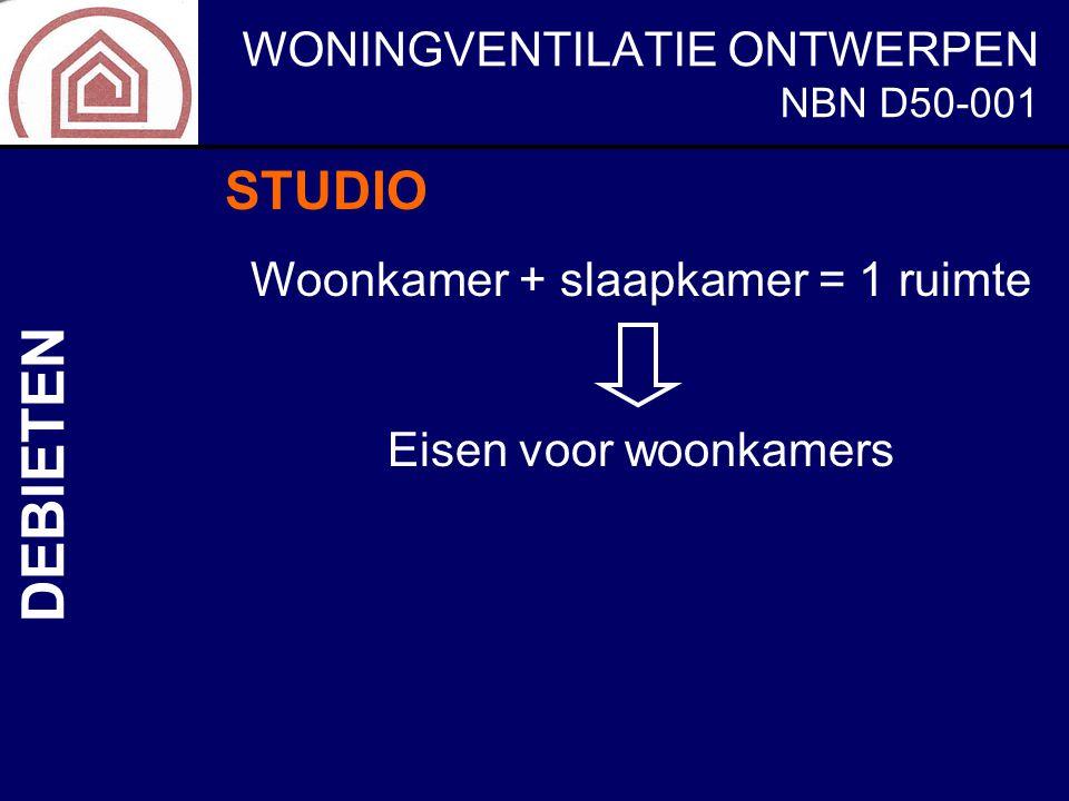 WONINGVENTILATIE ONTWERPEN NBN D50-001 DEBIETEN STUDIO Woonkamer + slaapkamer = 1 ruimte Eisen voor woonkamers