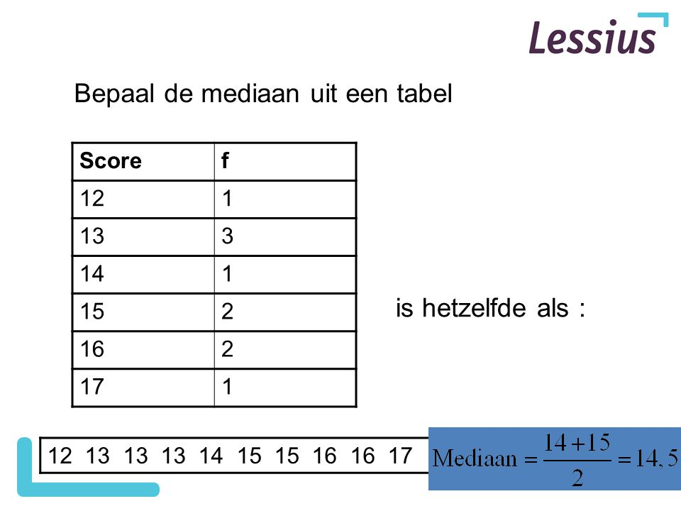 Scoref 121 133 141 152 162 171 Bepaal de mediaan uit een tabel is hetzelfde als : 12 13 13 13 14 15 15 16 16 17