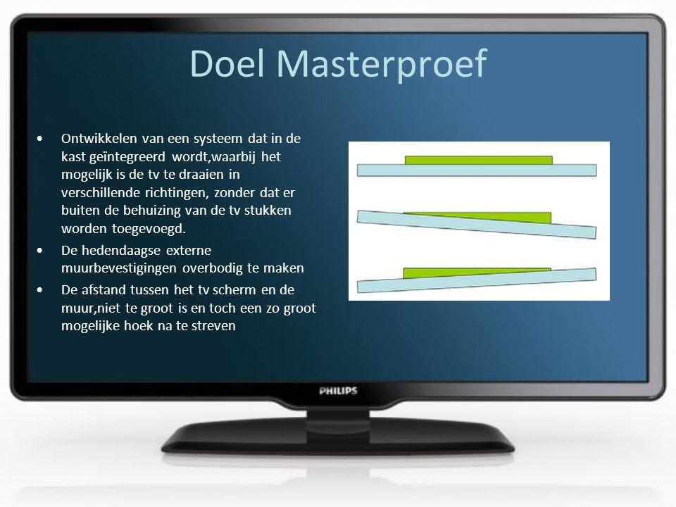 Doel Masterproef •Ontwikkelen van een systeem dat in de kast geïntegreerd wordt,waarbij het mogelijk is de tv te draaien in verschillende richtingen, zonder dat er buiten de behuizing van de tv stukken worden toegevoegd.
