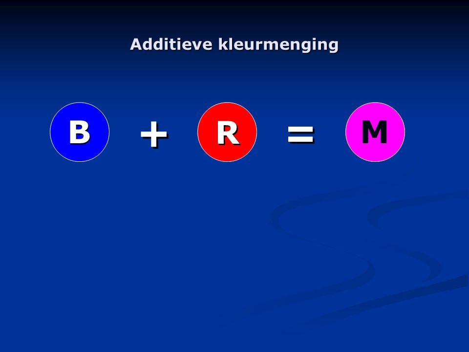 R R B BM + + = =