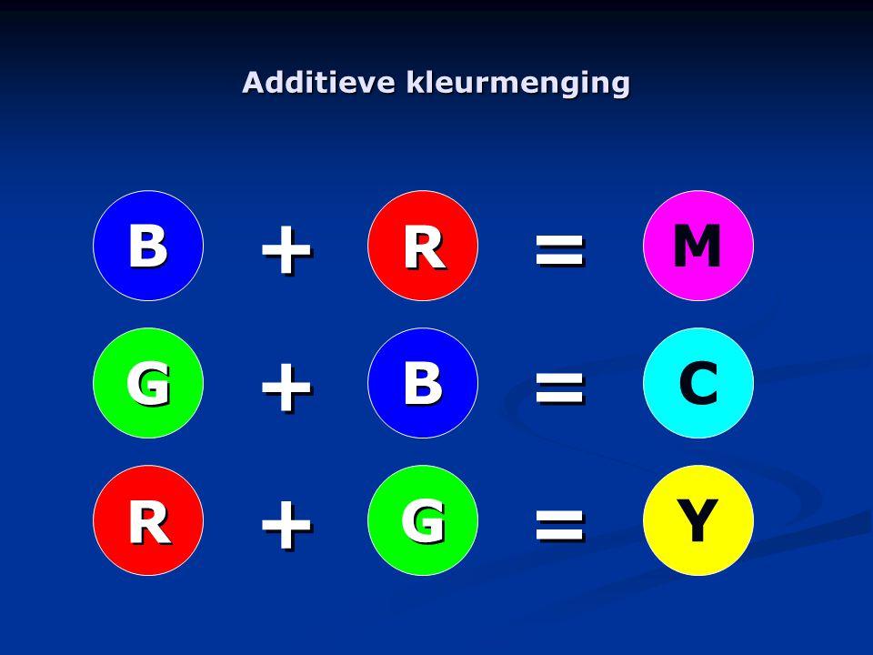 R R B B G GMYC B B R R G G + + + + + + = = = = = =