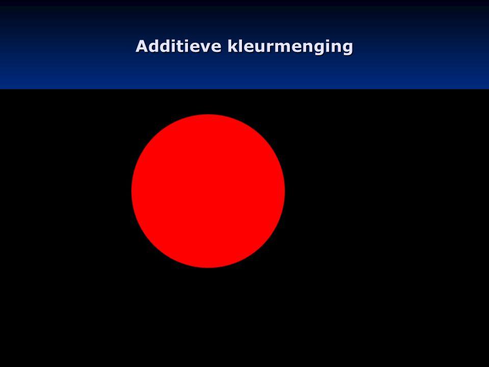 Additieve kleurmenging