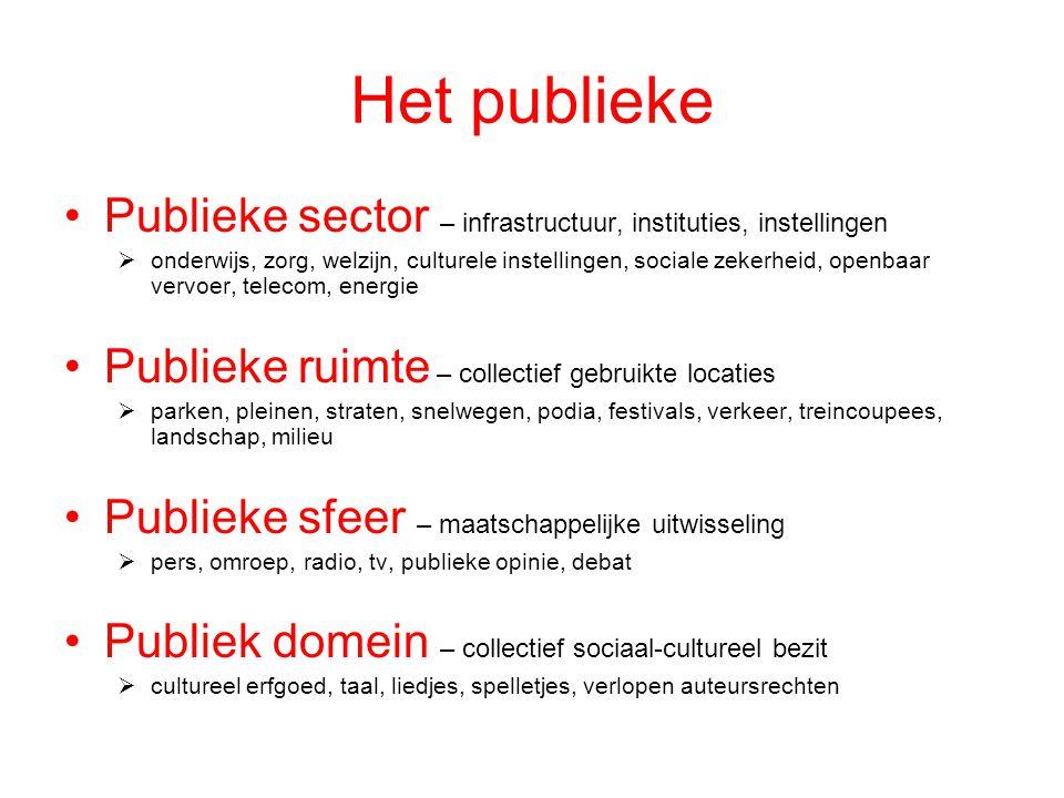 Het publieke •Publieke sector – infrastructuur, instituties, instellingen  onderwijs, zorg, welzijn, culturele instellingen, sociale zekerheid, openb