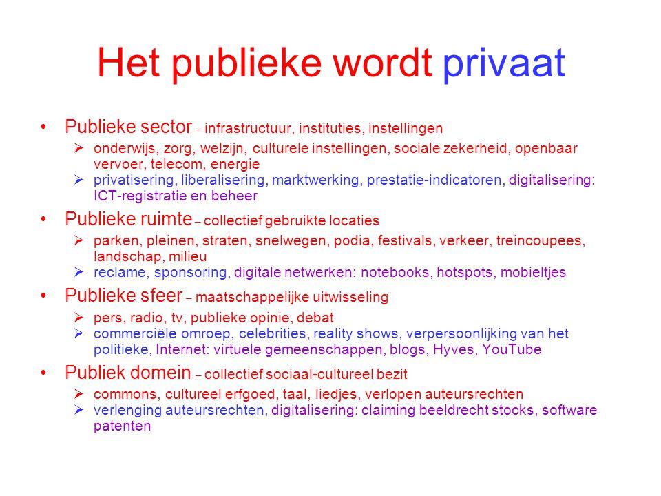 Het publieke wordt privaat •P•Publieke sector – infrastructuur, instituties, instellingen oonderwijs, zorg, welzijn, culturele instellingen, sociale