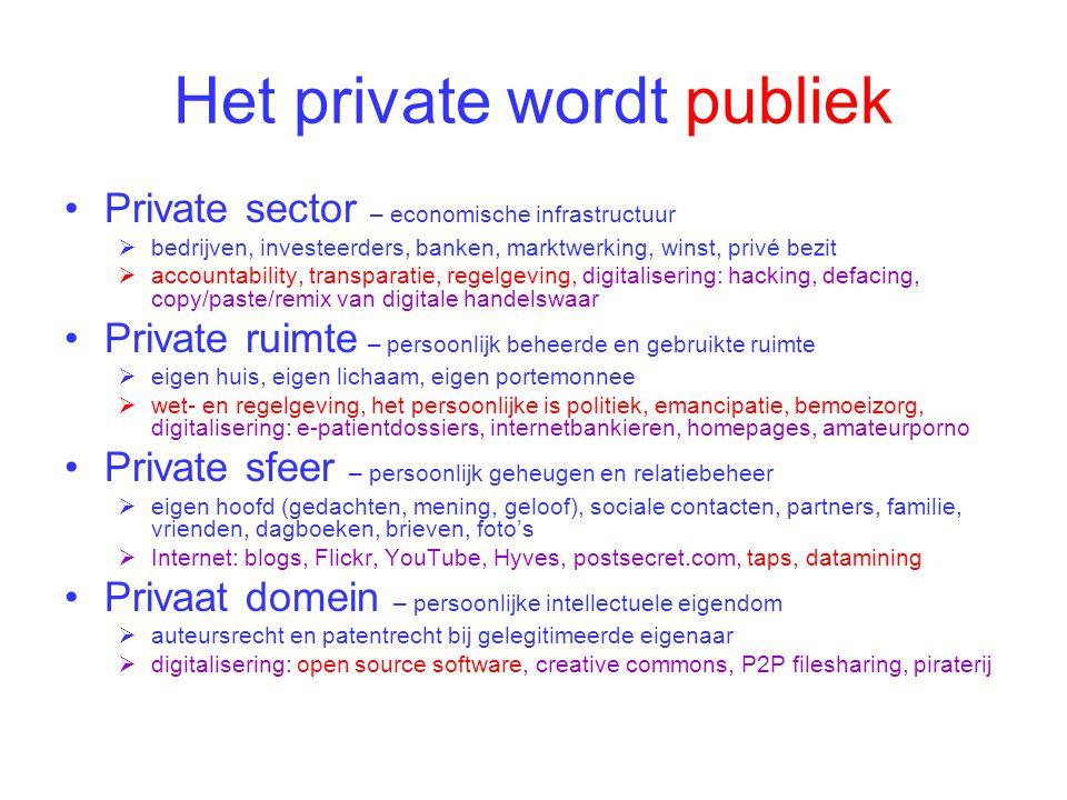 Het private wordt publiek •P•Private sector – economische infrastructuur bbedrijven, investeerders, banken, marktwerking, winst, privé bezit aacco