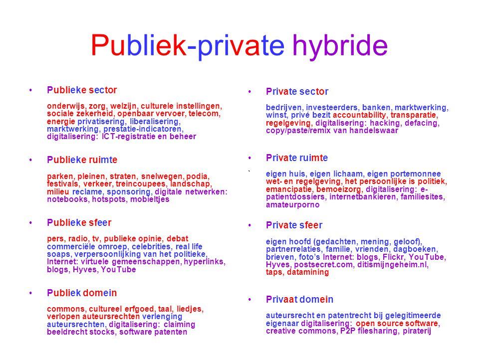 Publiek-private hybride •Publieke sector onderwijs, zorg, welzijn, culturele instellingen, sociale zekerheid, openbaar vervoer, telecom, energie priva