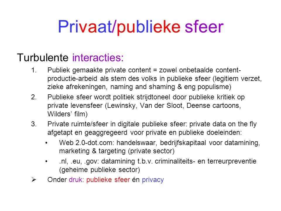 Privaat/publieke sfeer Turbulente interacties: 1.Publiek gemaakte private content = zowel onbetaalde content- productie-arbeid als stem des volks in p