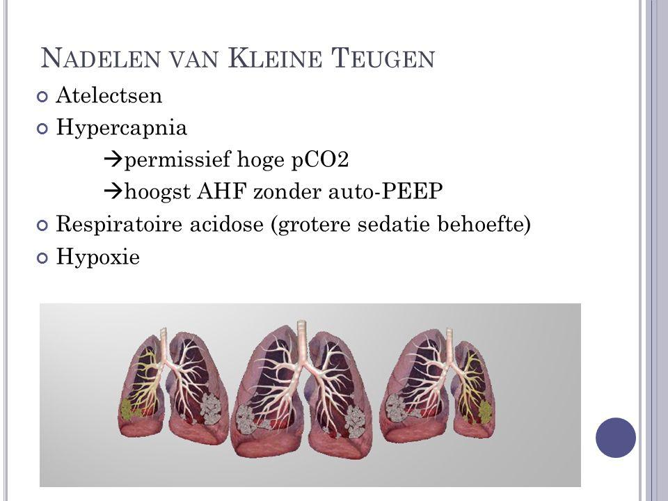 N ADELEN VAN K LEINE T EUGEN Atelectsen Hypercapnia  permissief hoge pCO2  hoogst AHF zonder auto-PEEP Respiratoire acidose (grotere sedatie behoeft