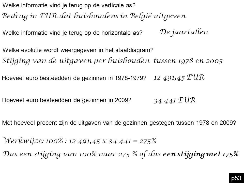 p53 Bedrag in EUR dat huishoudens in België uitgeven De jaartallen Stijging van de uitgaven per huishouden tussen 1978 en 2005 12 491,45 EUR 34 441 EU