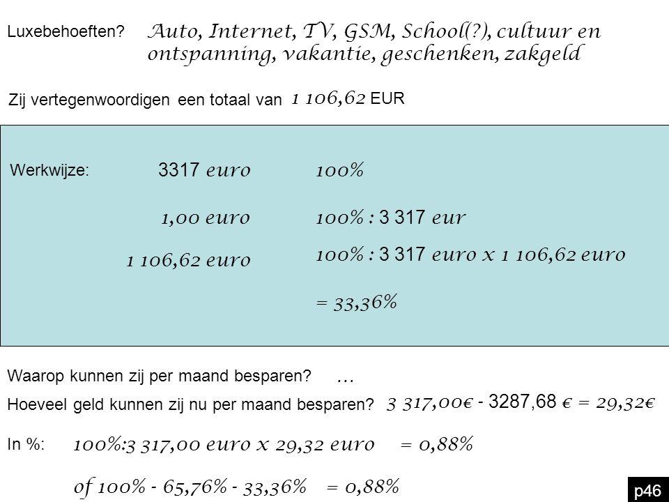 p53 Bedrag in EUR dat huishoudens in België uitgeven De jaartallen Stijging van de uitgaven per huishouden tussen 1978 en 2005 12 491,45 EUR 34 441 EUR Werkwijze: 100% : 12 491,45 x 34 441 = 275% Dus een stijging van 100% naar 275 % of dus een stijging met 175% Welke informatie vind je terug op de verticale as.