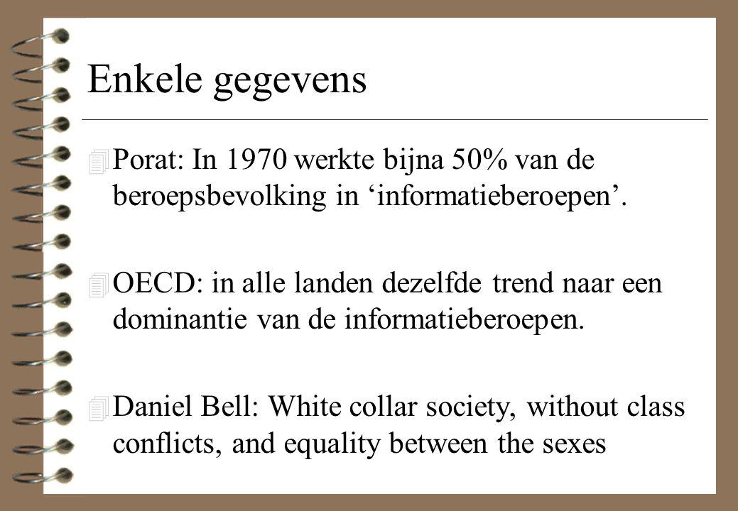 Enkele gegevens 4 Porat: In 1970 werkte bijna 50% van de beroepsbevolking in 'informatieberoepen'. 4 OECD: in alle landen dezelfde trend naar een domi