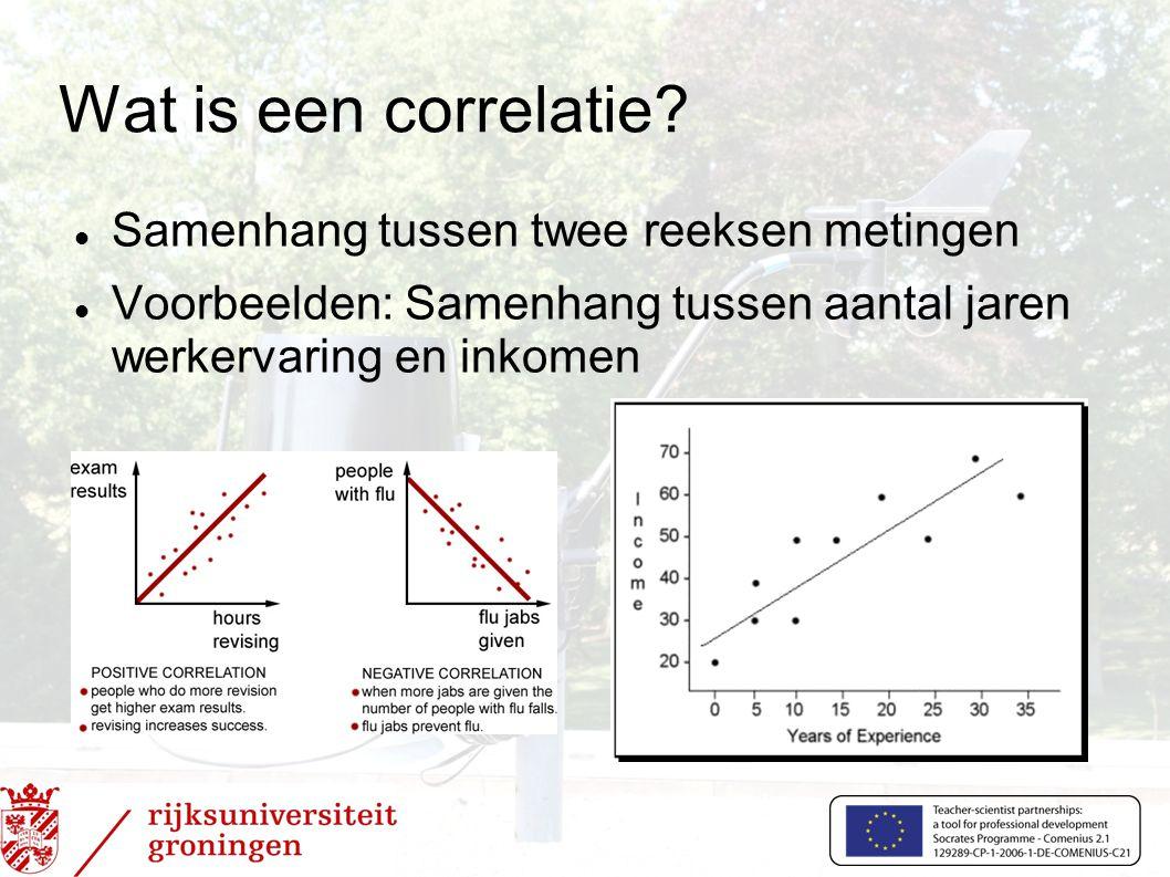 Wat is een correlatie.