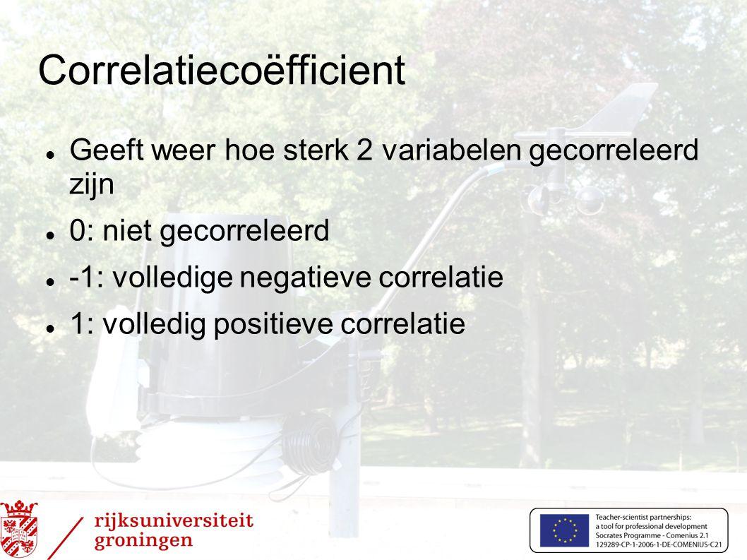 Correlatiecoëfficient  Geeft weer hoe sterk 2 variabelen gecorreleerd zijn  0: niet gecorreleerd  -1: volledige negatieve correlatie  1: volledig positieve correlatie