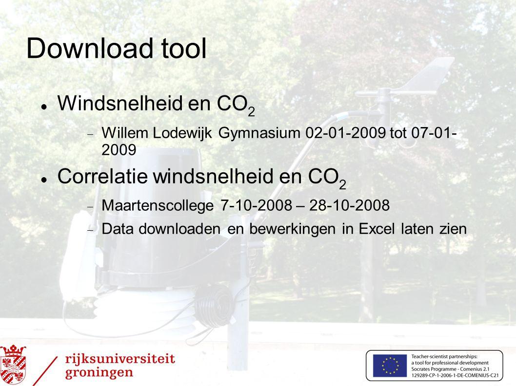 Download tool  Windsnelheid en CO 2  Willem Lodewijk Gymnasium 02-01-2009 tot 07-01- 2009  Correlatie windsnelheid en CO 2  Maartenscollege 7-10-2008 – 28-10-2008  Data downloaden en bewerkingen in Excel laten zien