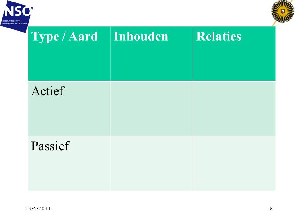 8 Type / AardInhoudenRelaties Actief Passief