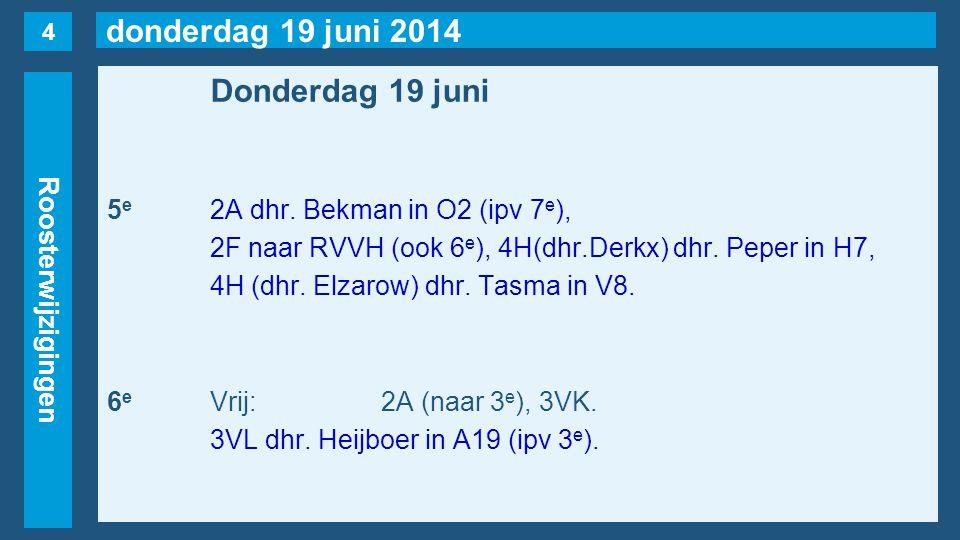 donderdag 19 juni 2014 Roosterwijzigingen Donderdag 19 juni 7 e Vrij:2A (naar 5 e ), 2Y.