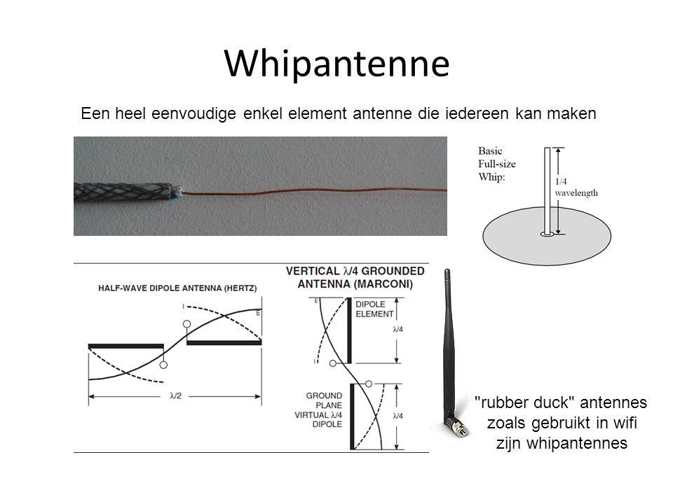 Whipantenne Een heel eenvoudige enkel element antenne die iedereen kan maken
