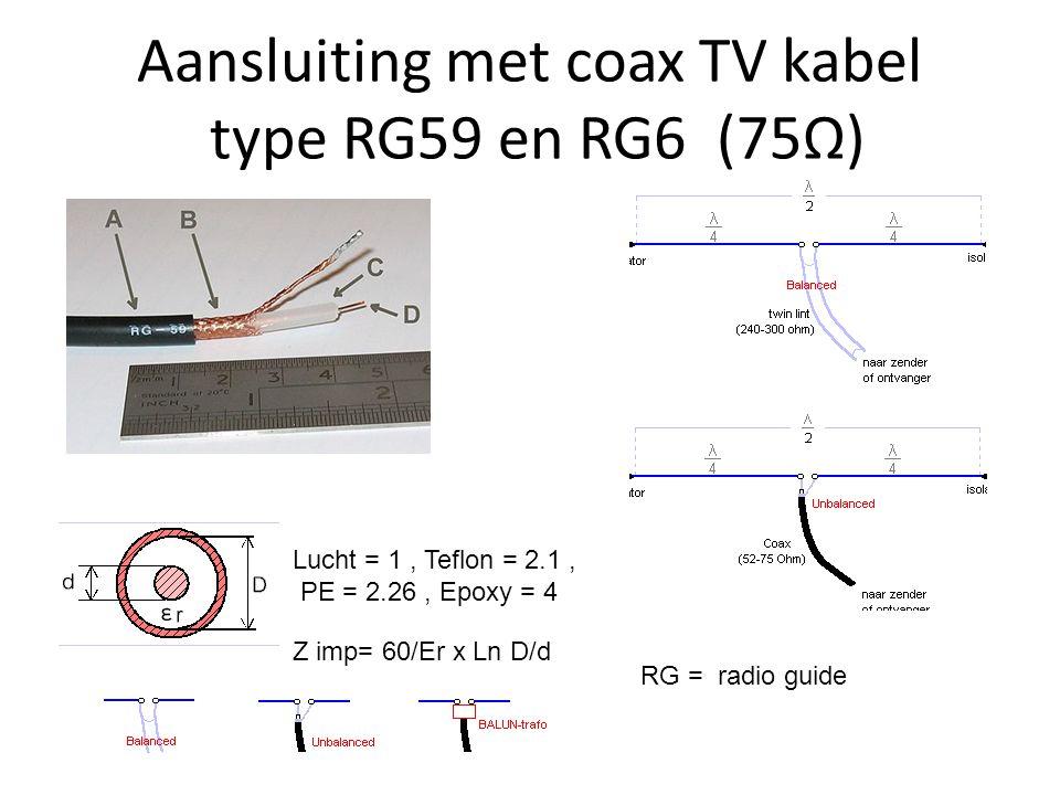 Aansluiting met coax TV kabel type RG59 en RG6 (75Ω) Lucht = 1, Teflon = 2.1, PE = 2.26, Epoxy = 4 Z imp= 60/Er x Ln D/d RG = radio guide