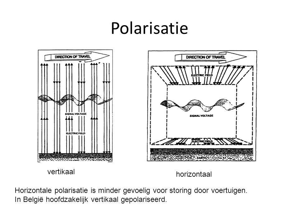 Polarisatie Horizontale polarisatie is minder gevoelig voor storing door voertuigen. In België hoofdzakelijk vertikaal gepolariseerd. vertikaal horizo