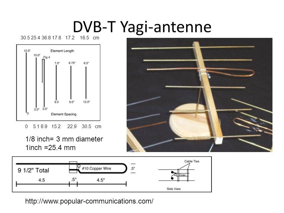 DVB-T Yagi-antenne 1/8 inch= 3 mm diameter 1inch =25.4 mm 30.5 25.4 36.8 17.8 17.2 16.5 cm 0 5.1 8.9 15.2 22.9 30.5 cm http://www.popular-communicatio