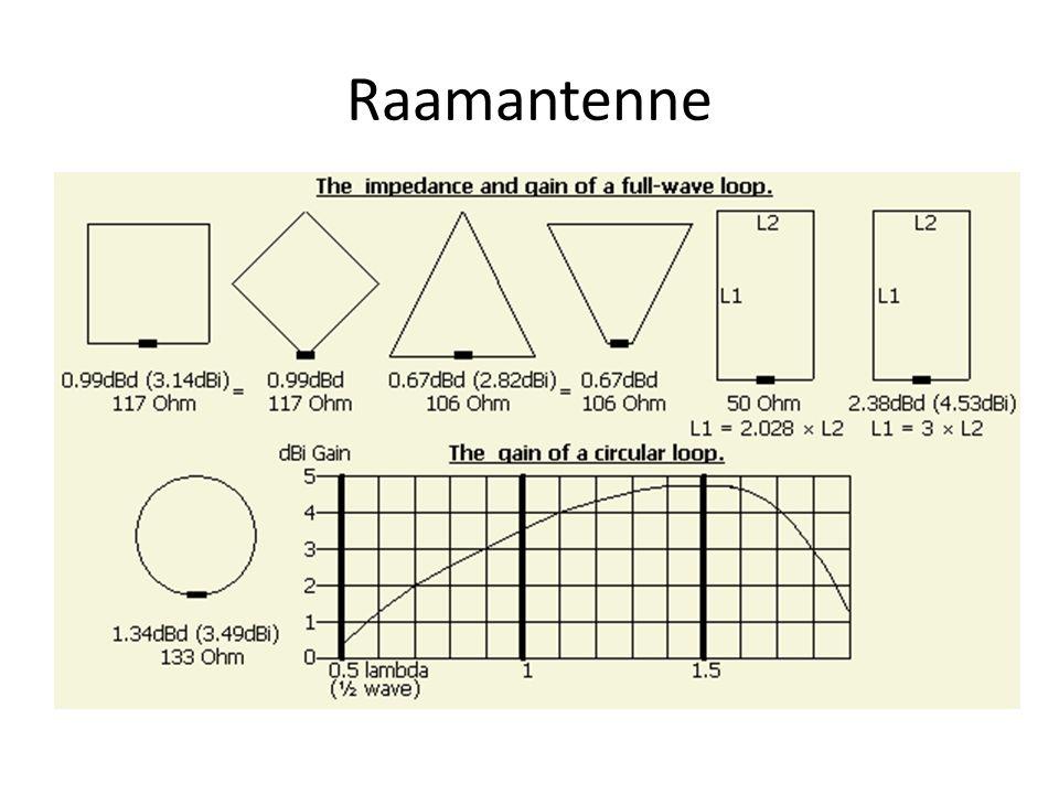 Raamantenne