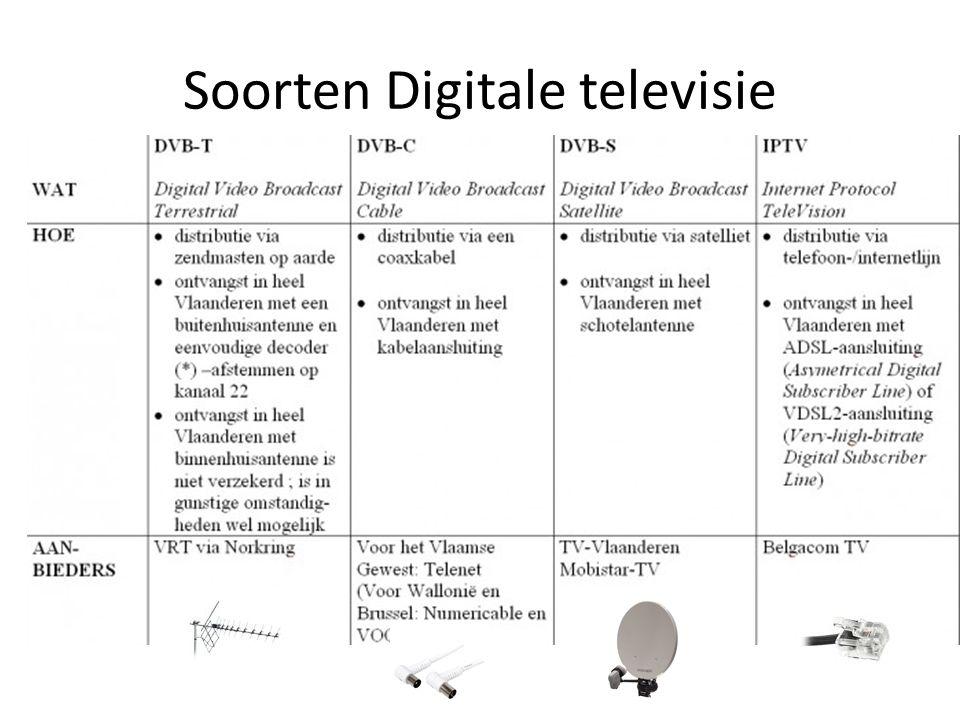 Soorten Digitale televisie