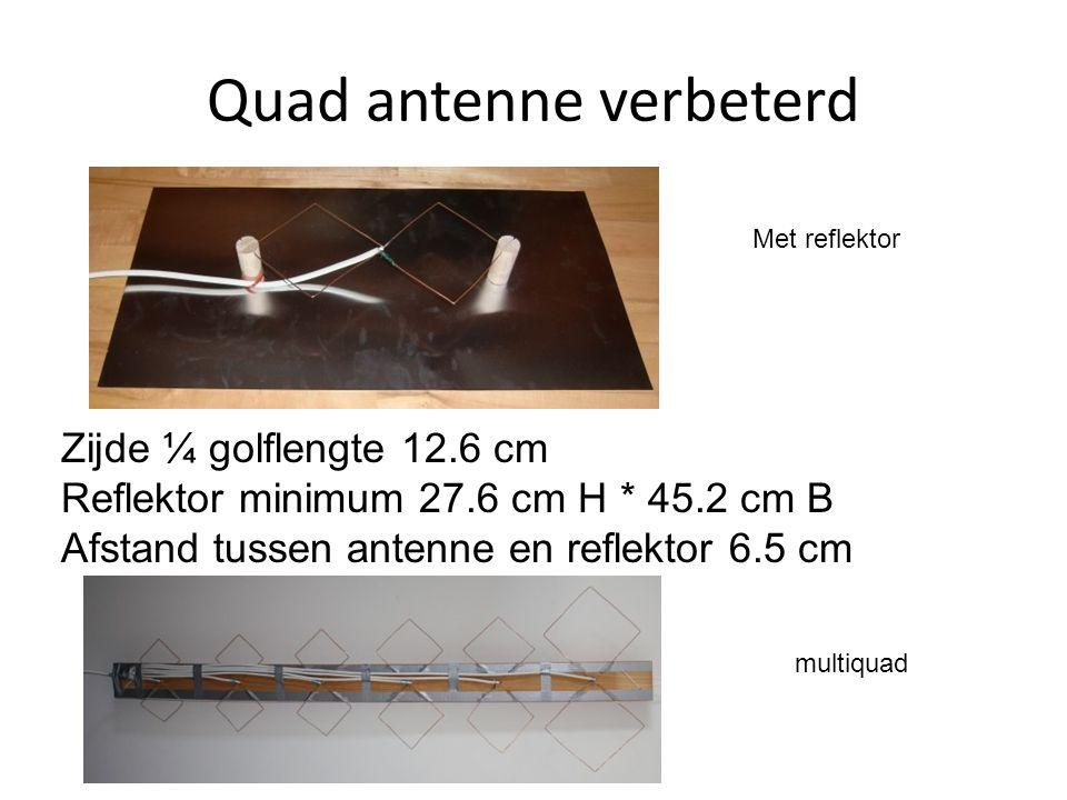 Quad antenne verbeterd Met reflektor multiquad Zijde ¼ golflengte 12.6 cm Reflektor minimum 27.6 cm H * 45.2 cm B Afstand tussen antenne en reflektor 6.5 cm