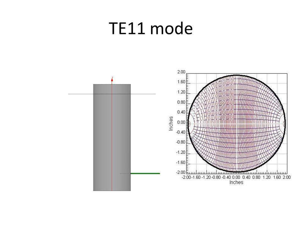 TE11 mode