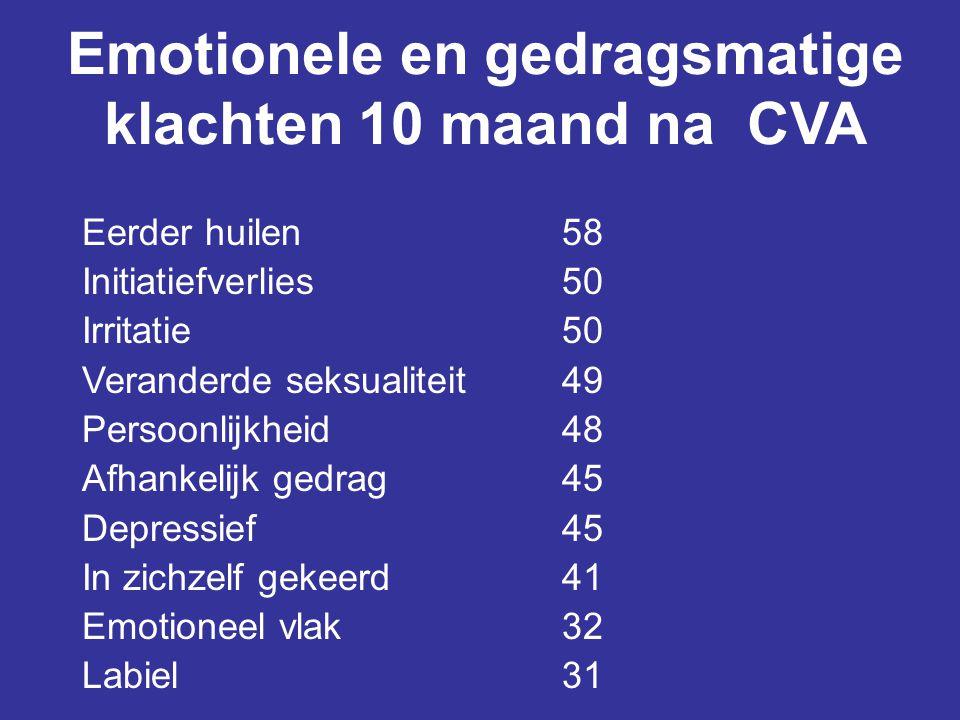 Emotionele en gedragsmatige klachten 10 maand na CVA Eerder huilen58 Initiatiefverlies50 Irritatie50 Veranderde seksualiteit49 Persoonlijkheid48 Afhan