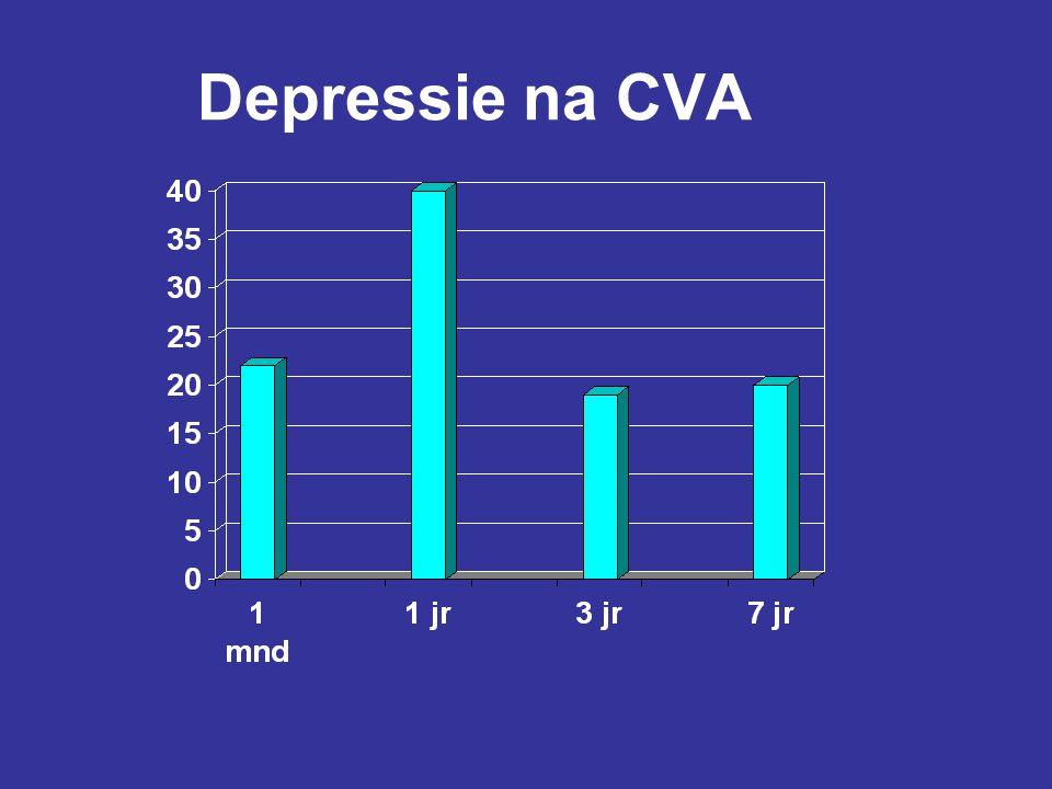 Depressie na CVA