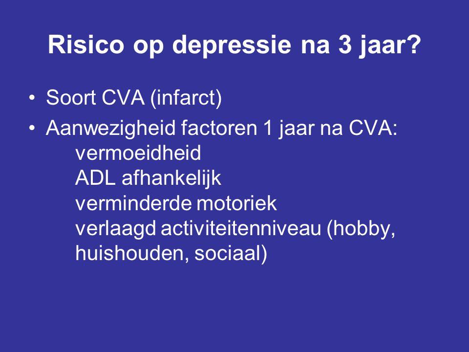 Risico op depressie na 3 jaar? •Soort CVA (infarct) •Aanwezigheid factoren 1 jaar na CVA: vermoeidheid ADL afhankelijk verminderde motoriek verlaagd a