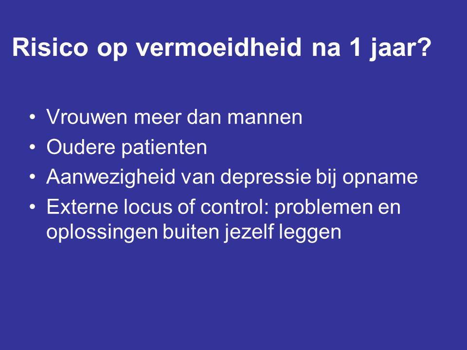 Risico op vermoeidheid na 1 jaar? •Vrouwen meer dan mannen •Oudere patienten •Aanwezigheid van depressie bij opname •Externe locus of control: problem