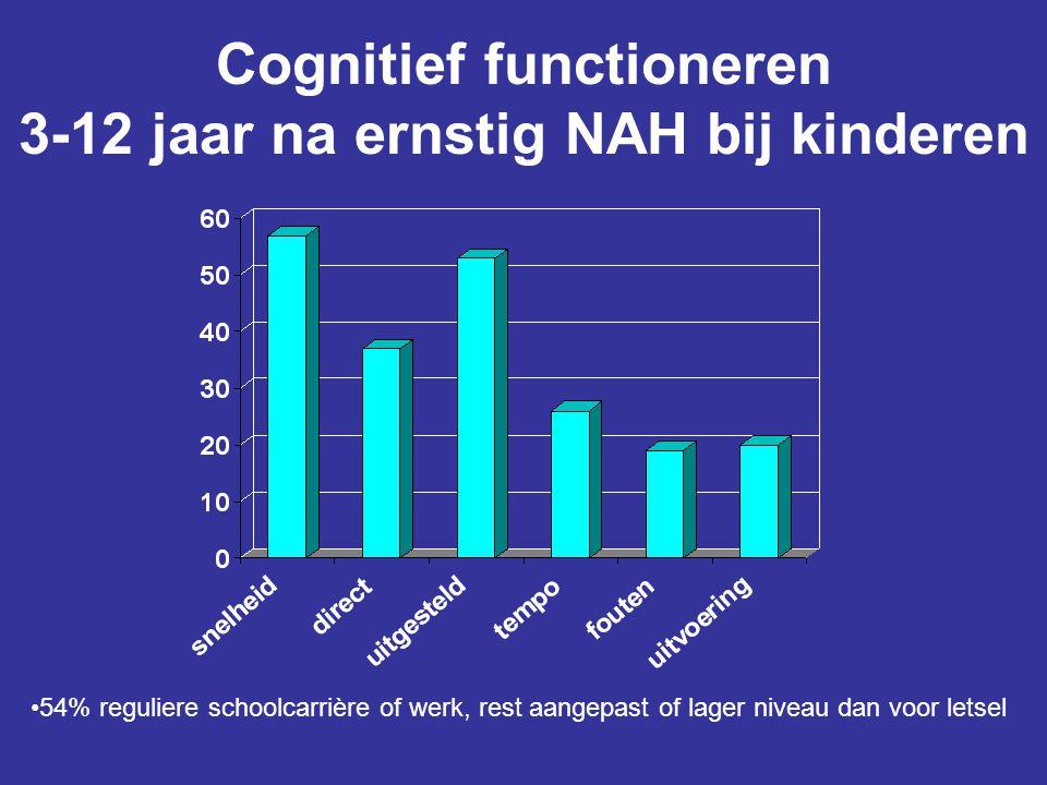 Cognitief functioneren 3-12 jaar na ernstig NAH bij kinderen •54% reguliere schoolcarrière of werk, rest aangepast of lager niveau dan voor letsel