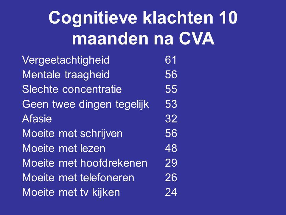 Cognitieve klachten 10 maanden na CVA Vergeetachtigheid61 Mentale traagheid56 Slechte concentratie55 Geen twee dingen tegelijk53 Afasie32 Moeite met s