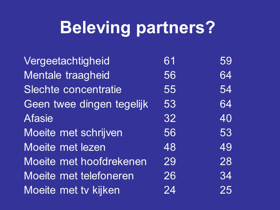 Beleving partners.